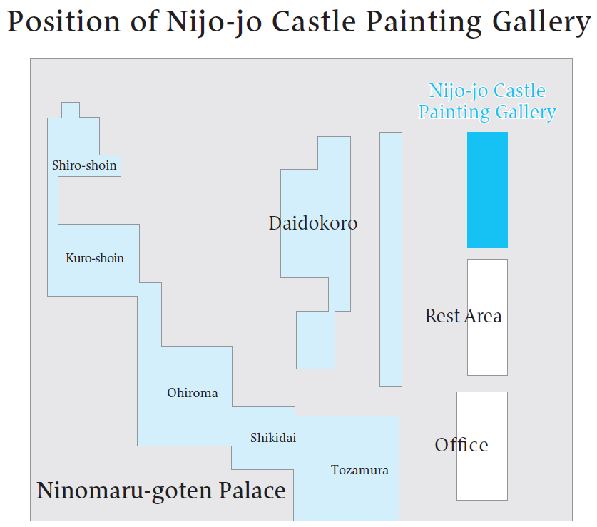 Location of the Painting Gallery